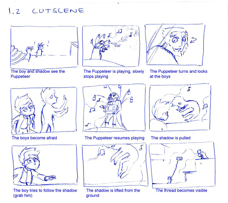(Final storyboards)